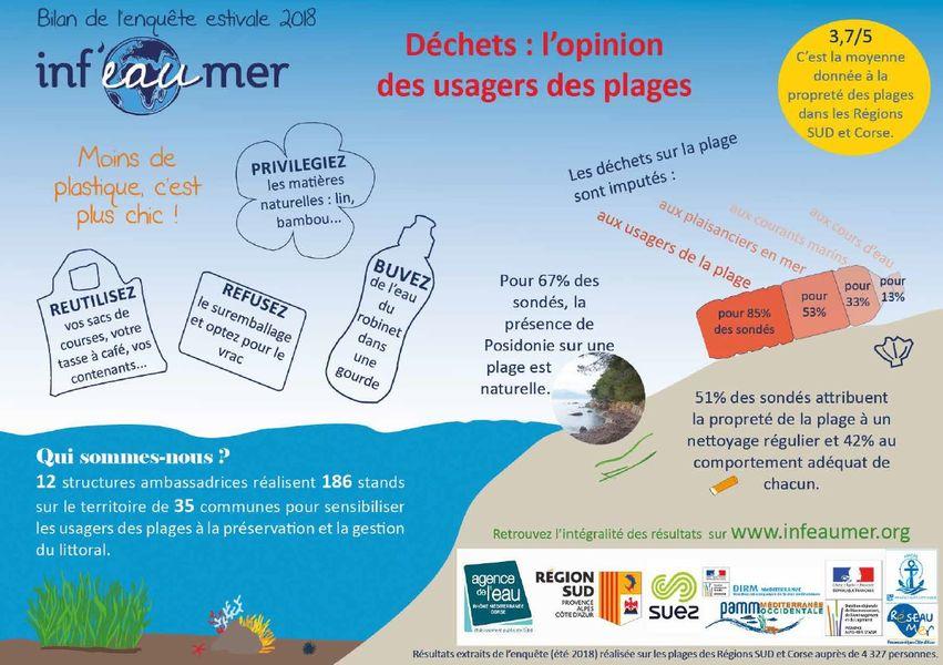 Campagnes inf eau et Eco gestes à Le Pradet - 3